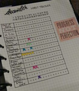 Habit tracker used in a bullet journaling type of planner. Habit trackers allow you to track daily activities.